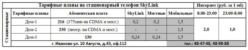 Тарифы Скай Линк Иваново